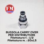 Bussola carry over